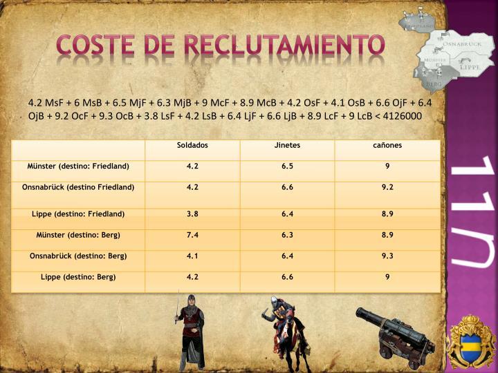 Coste de reclutamiento