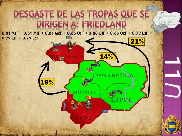 Desgaste de las tropas que se dirigen a: Friedland
