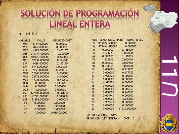 Solución de Programación Lineal Entera