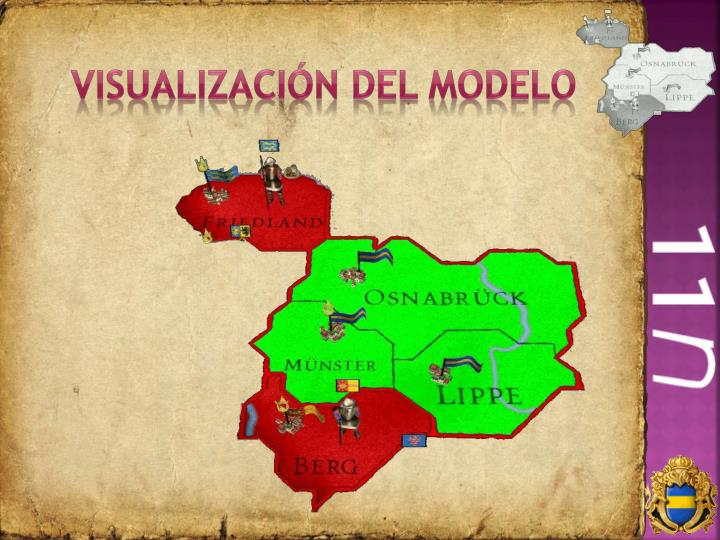 Visualización del modelo