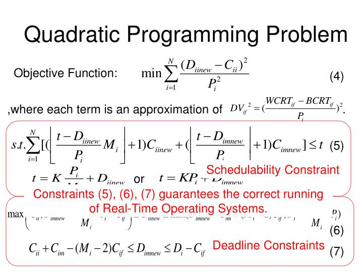Quadratic Programming Problem