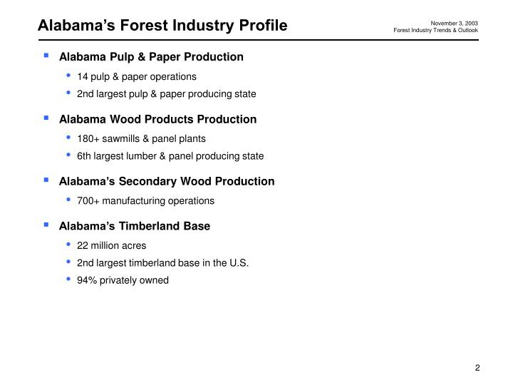 Alabama's Forest Industry Profile