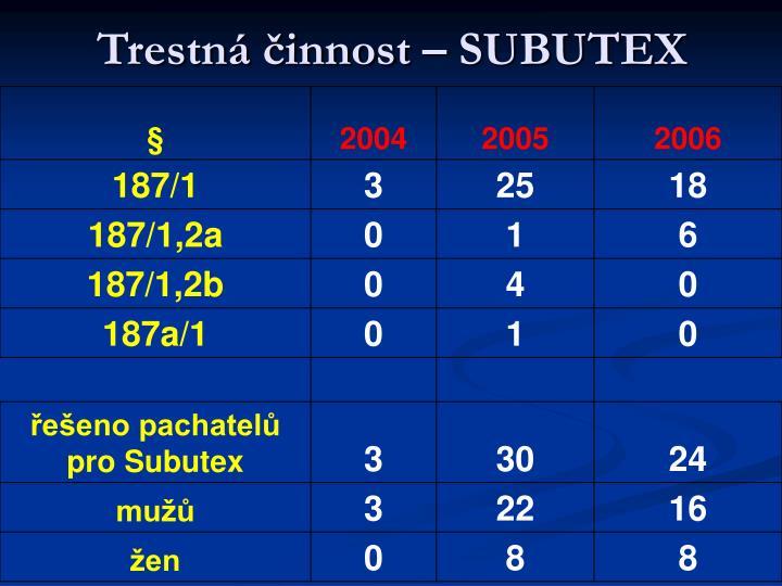Trestná činnost – SUBUTEX