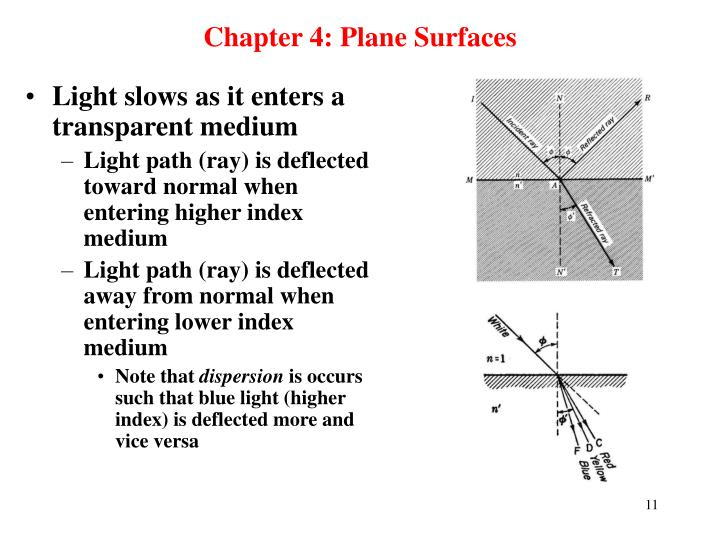 Chapter 4: Plane Surfaces