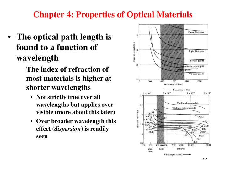 Chapter 4: Properties of Optical Materials