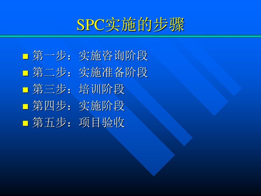 spc 理论与应用培训 statistical process control