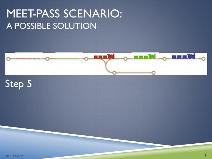 Meet-Pass Scenario: