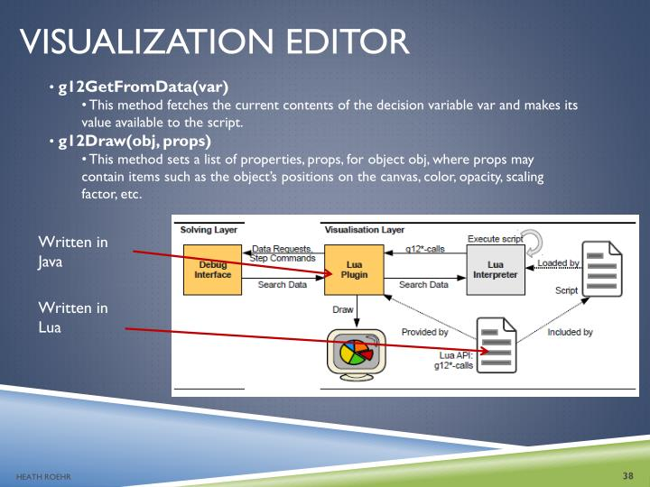 VISUALIZATION EDITOR