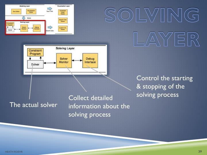 SOLVING   LAYER