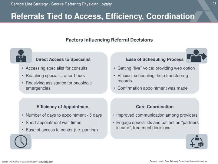 Referrals and Service Coordination