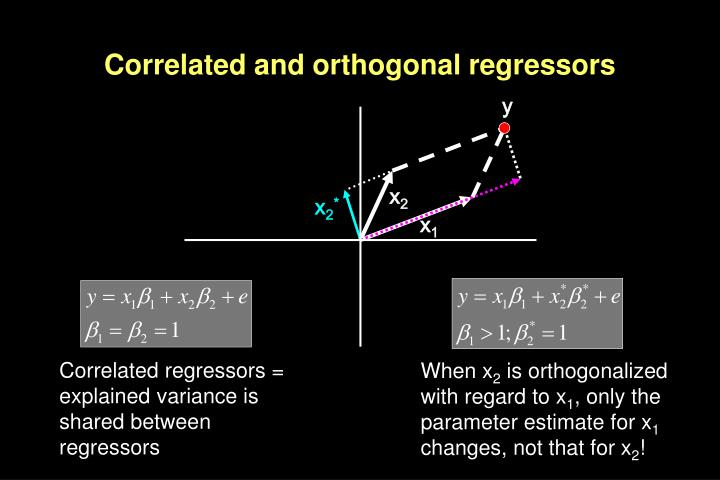 Correlated and orthogonal regressors