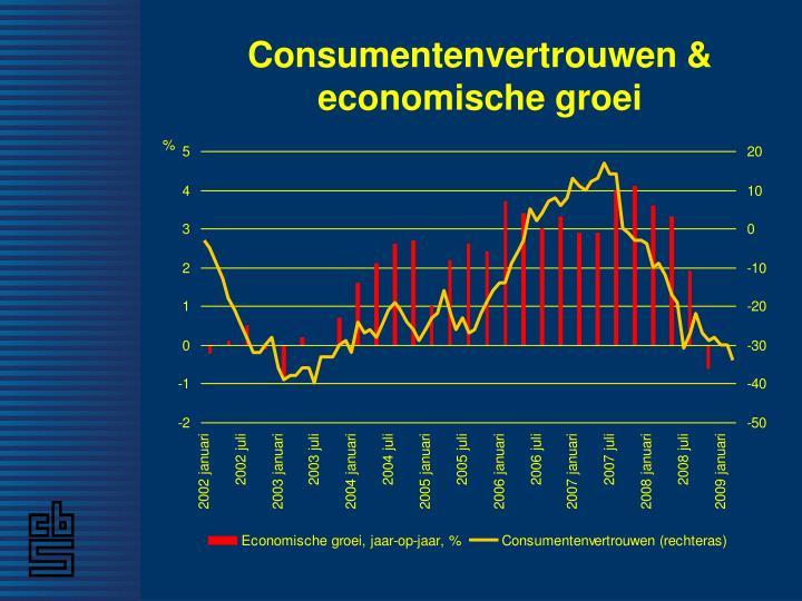 Consumentenvertrouwen & economische groei