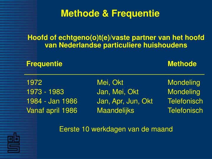 Methode & Frequentie