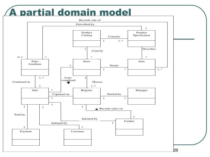 A partial domain model