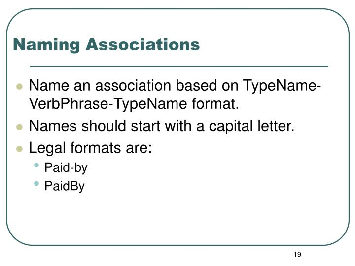Naming Associations