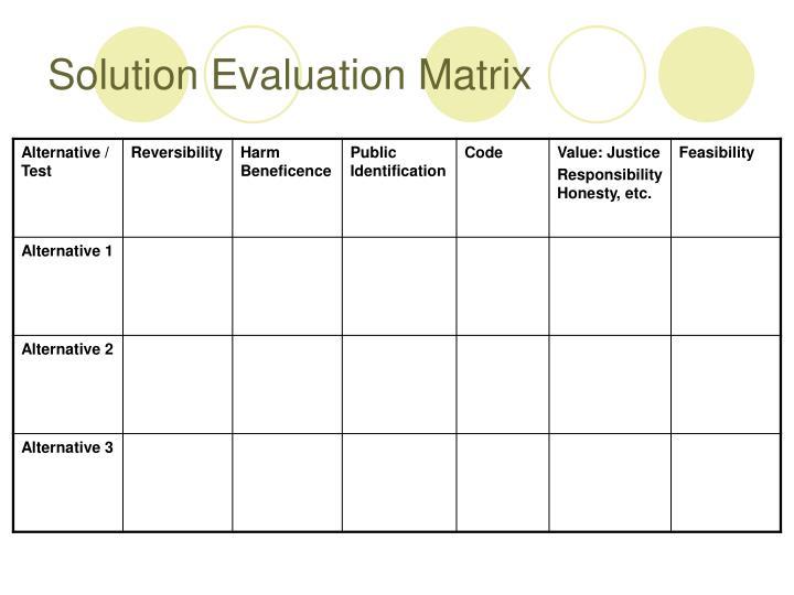 Solution Evaluation Matrix
