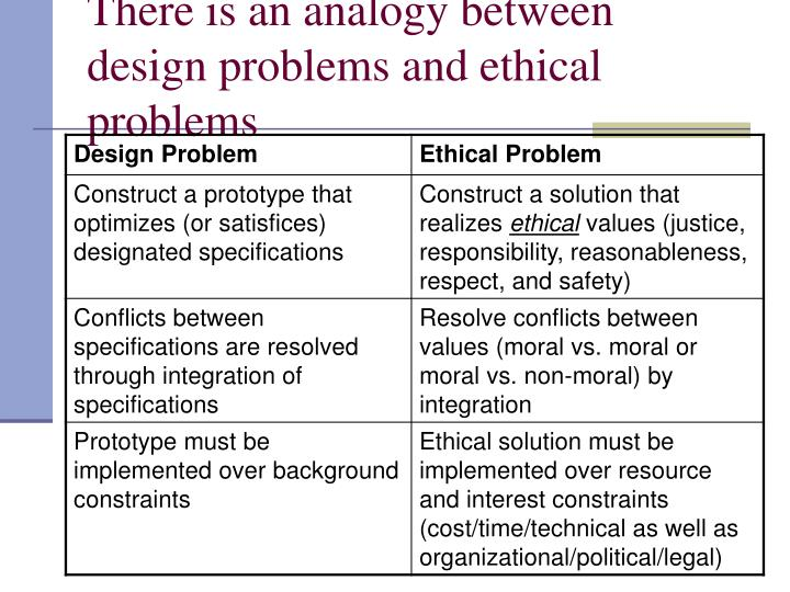 There is an analogy between design problems and ethical problems