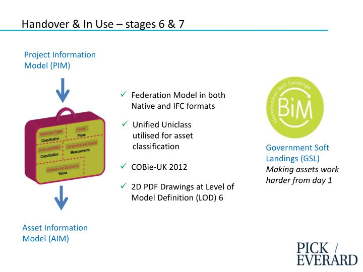 Handover & In Use – stages 6 & 7