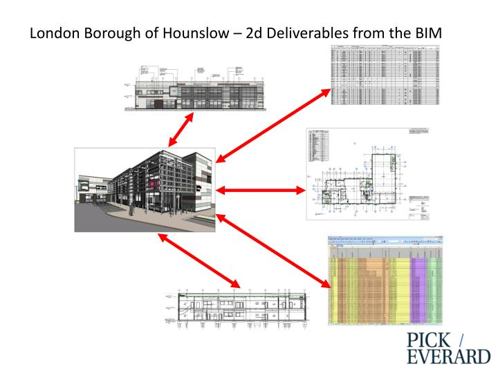 London Borough of Hounslow – 2d Deliverables from the BIM