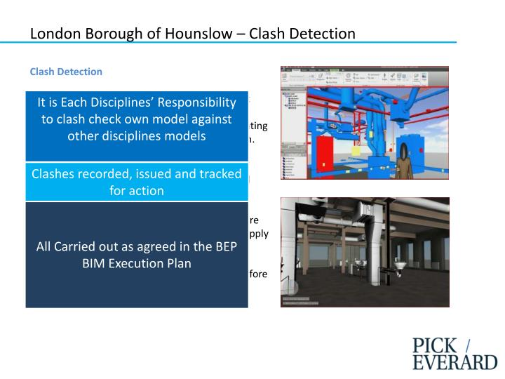 London Borough of Hounslow – Clash Detection