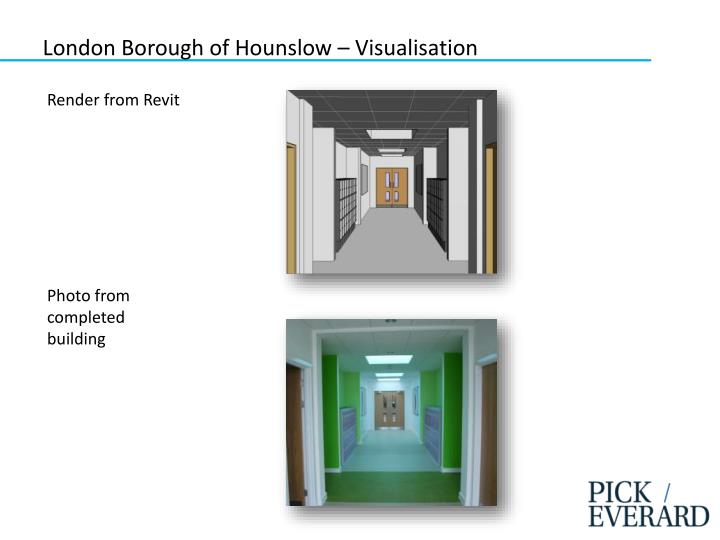 London Borough of Hounslow – Visualisation