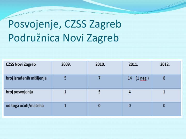 Posvojenje, CZSS Zagreb Podružnica Novi Zagreb