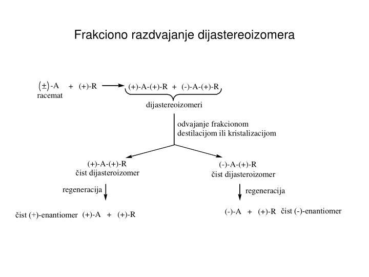 Frakciono razdvajanje dijastereoizomera