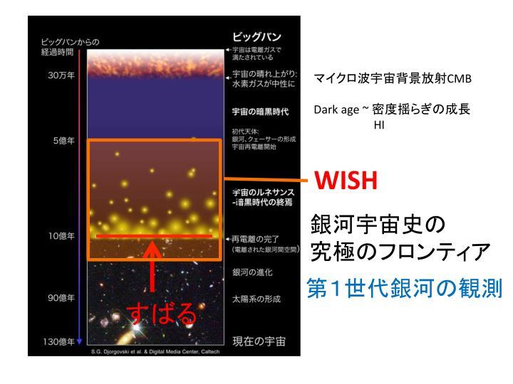 マイクロ波宇宙背景放射