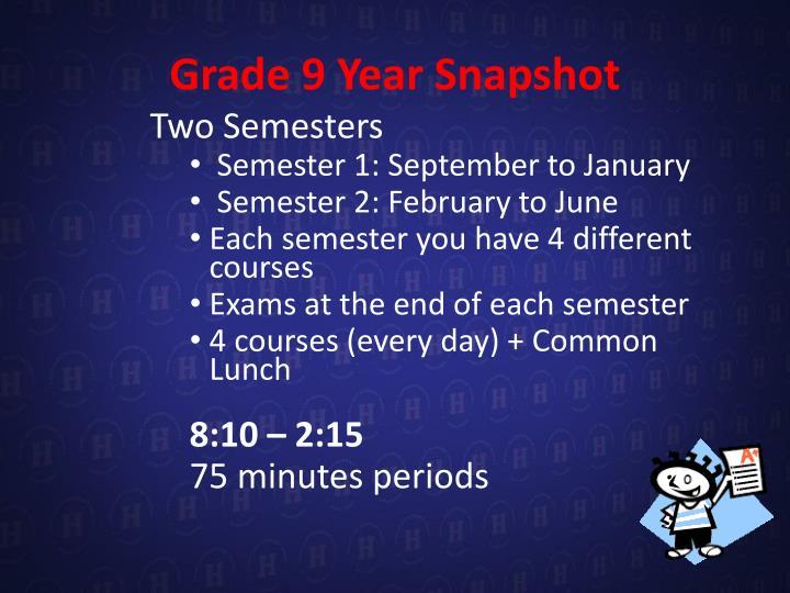 Grade 9 Year Snapshot