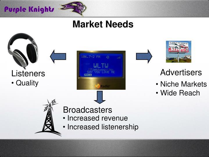 Market Needs