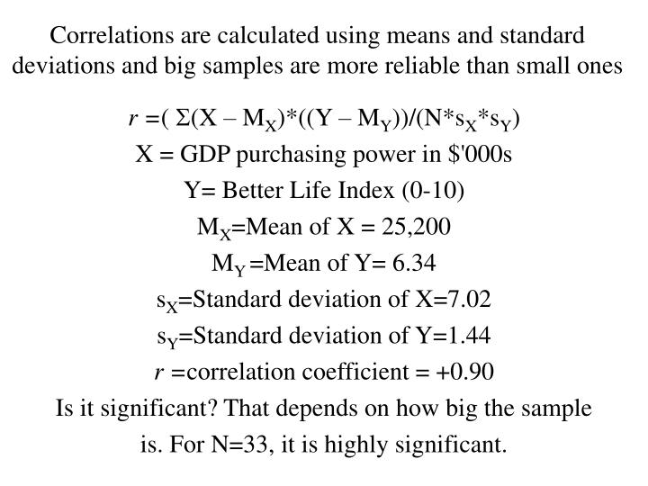 Correlations are calculated using means and standard deviations and big samples are more reliable than small ones