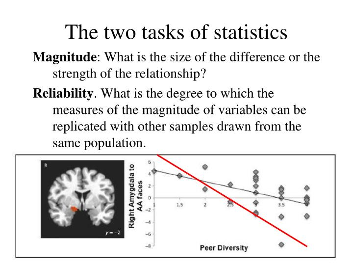 The two tasks of statistics