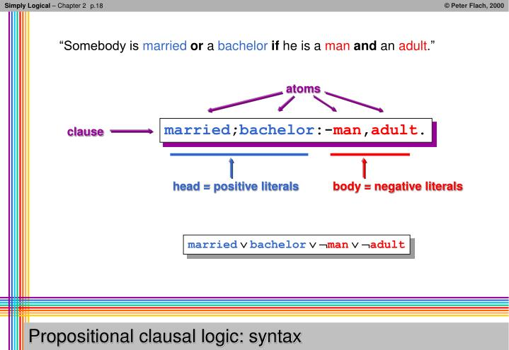 Propositional clausal logic syntax