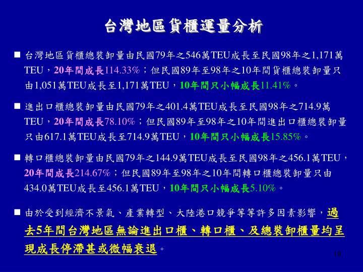 台灣地區貨櫃運量分析