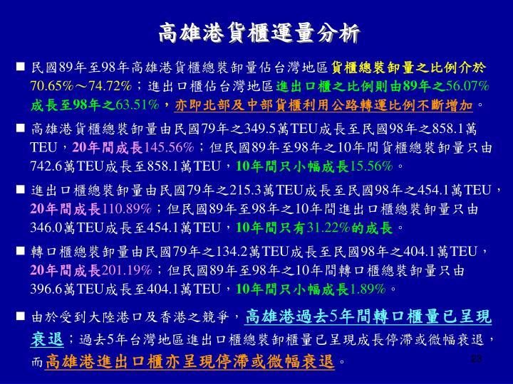 高雄港貨櫃運量分析
