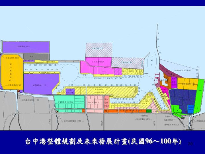 台中港整體規劃及未來發展計畫