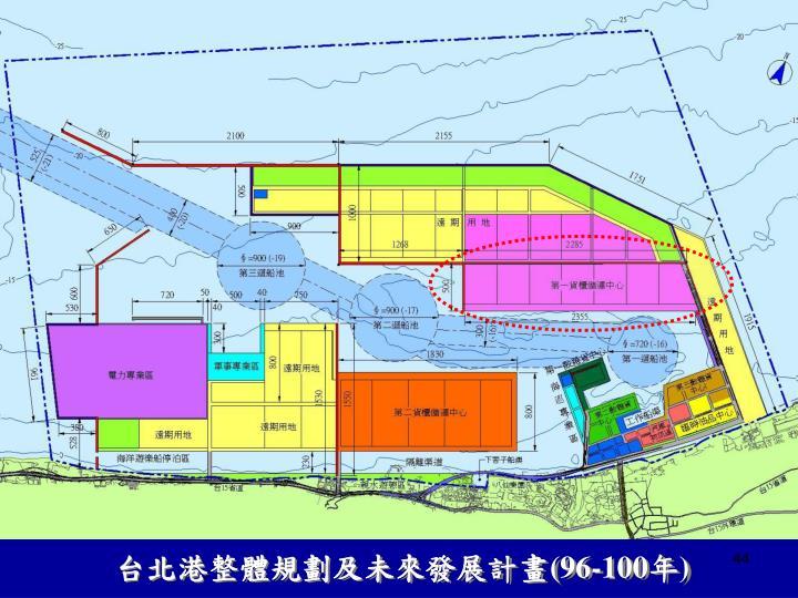 台北港整體規劃及未來發展計畫