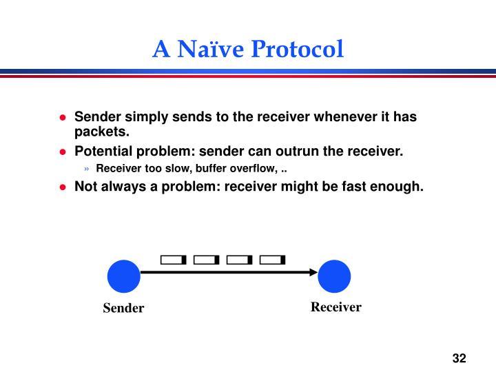 A Naïve Protocol