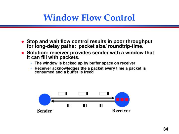 Window Flow Control