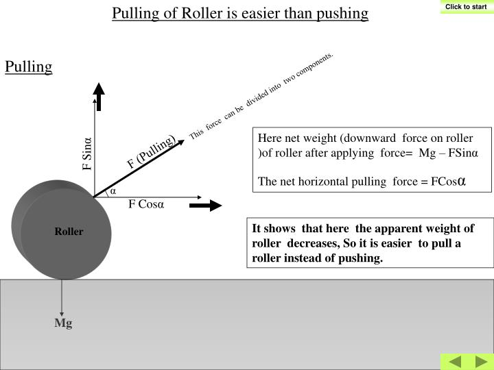 Pulling of Roller is easier than pushing