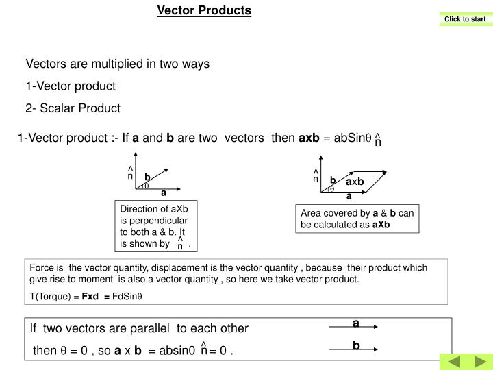 Vector Products
