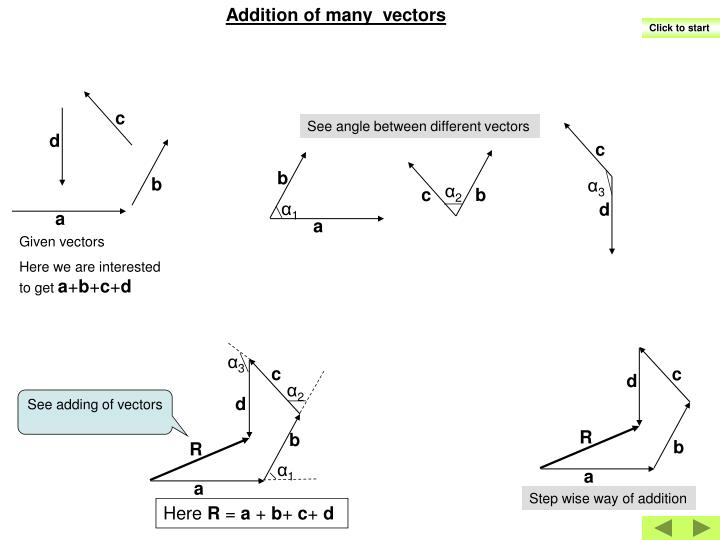 Addition of many  vectors
