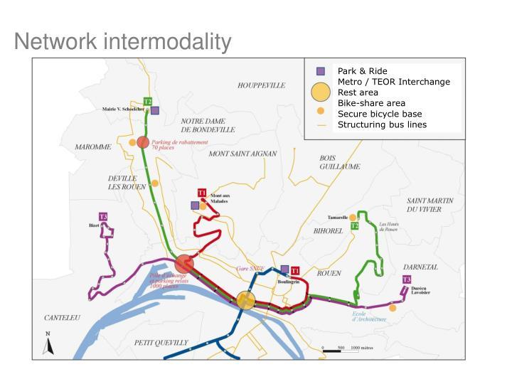 Network intermodality