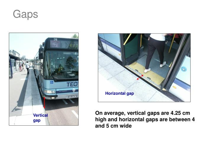 Horizontal gap