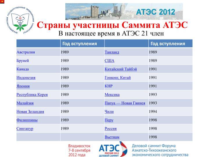 Страны участницы Саммита АТЭС