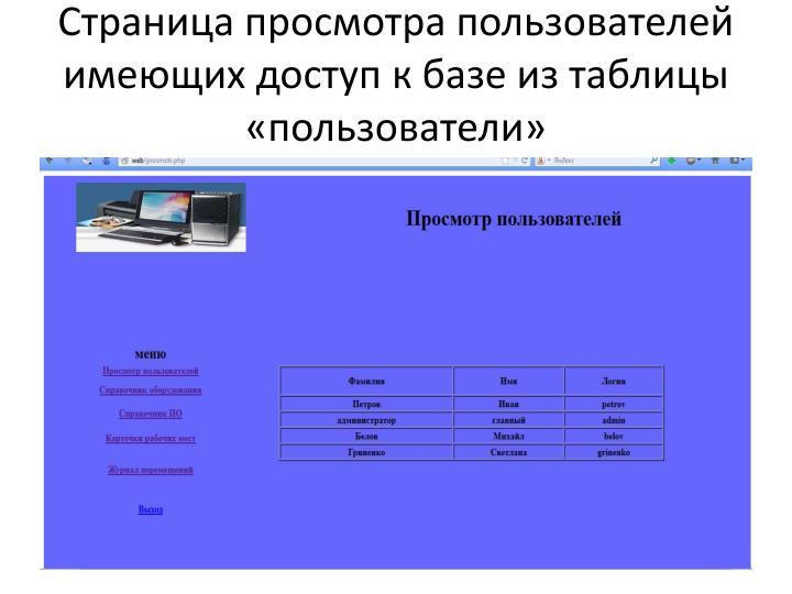 Страница просмотра пользователей имеющих доступ к базе из таблицы «пользователи»