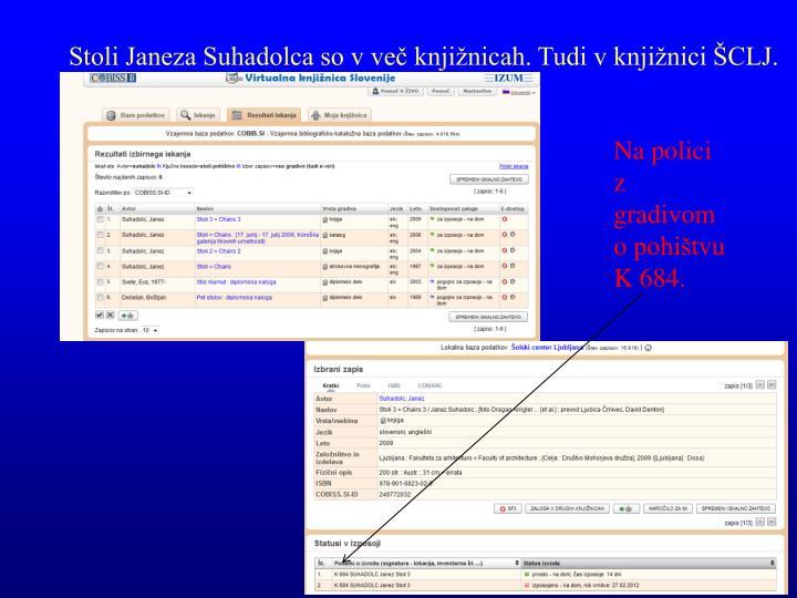 Stoli Janeza Suhadolca so v več knjižnicah. Tudi v knjižnici ŠCLJ.