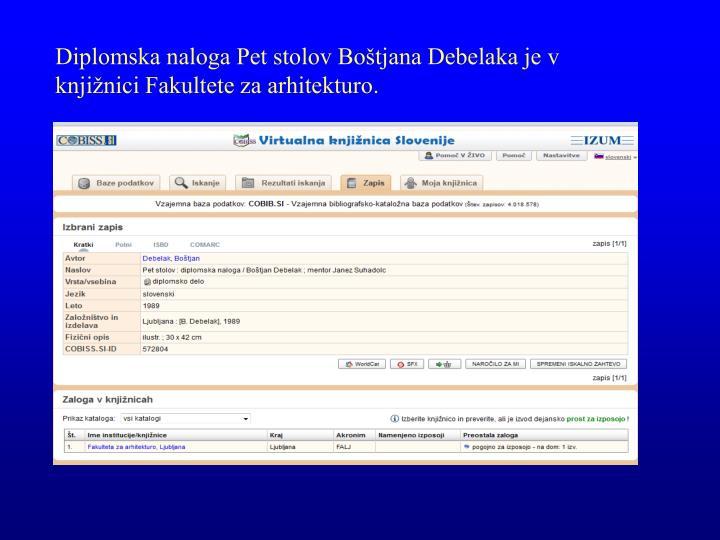 Diplomska naloga Pet stolov Boštjana Debelaka je v knjižnici Fakultete za arhitekturo