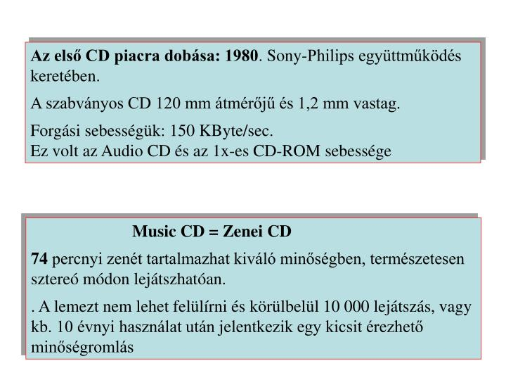 Az első CD piacra dobása: 1980
