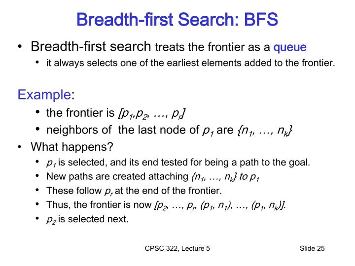 Breadth-first Search: BFS